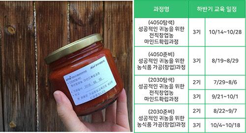 한국식품정보원에서 『농림부 주관 2019년 귀농귀촌 하반기 교육과정』 열려